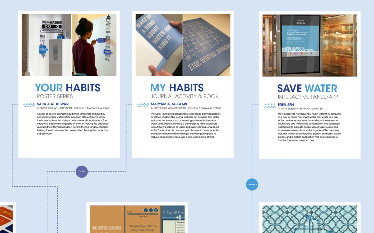 Intercultural Design Collaborations in Sustainability