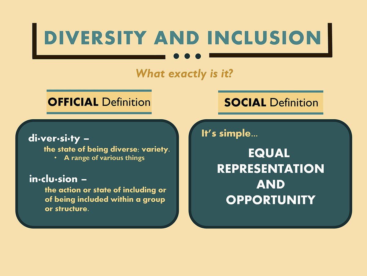 Questioning the Canon: Discussing Diversity and Inclusion in the Classroom