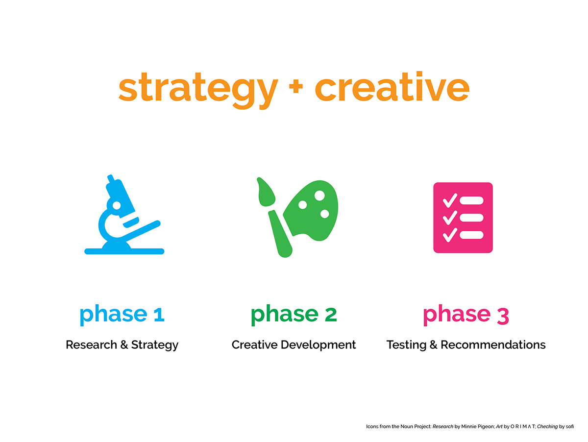 Strategy + Creative: Cross-Disciplinary Collaboration