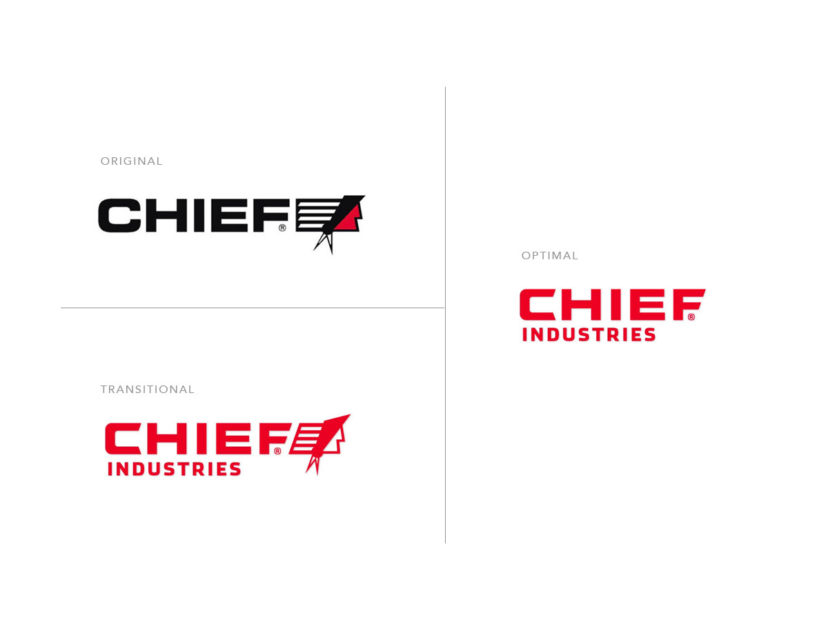 Redesigning an Appropriated Brand Identity in a Complex Polarized Culture